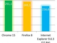 Mozilla Firefox 8 Kullanıma Hazır
